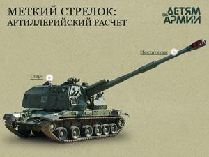 меткий стрелок (артиллерийский расчет)